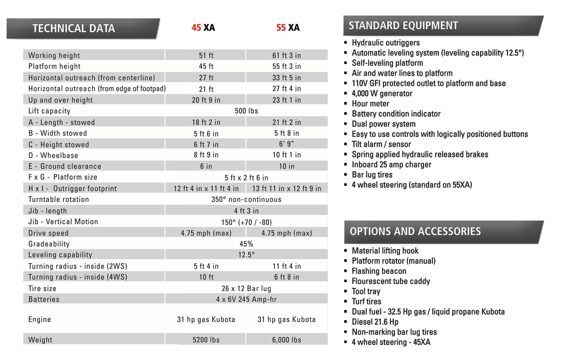 New 2021 BIL-JAX 55XA  | Cary, IL